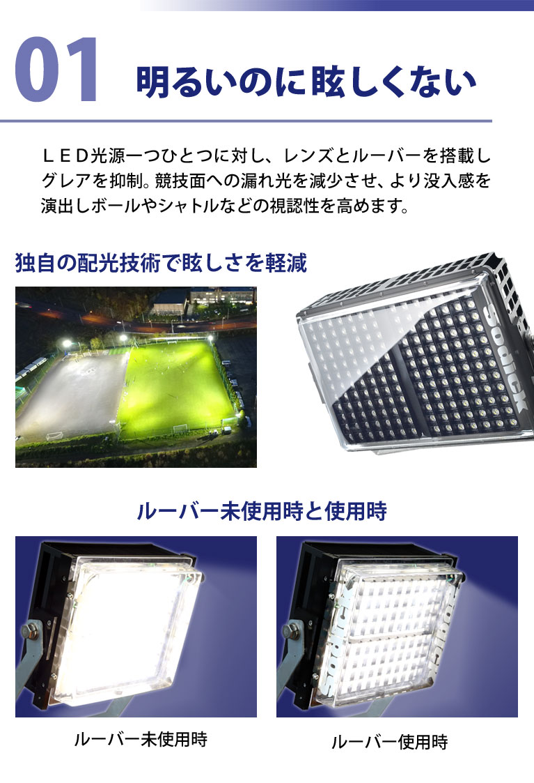 明るいの眩しくない。LED光源一つひとつに対し、レンズとルーバーを搭載しグレアを抑制。競技面への漏れ光を減少させ、より没入感を演出しボールやシャトルなどの視認性を高めます。